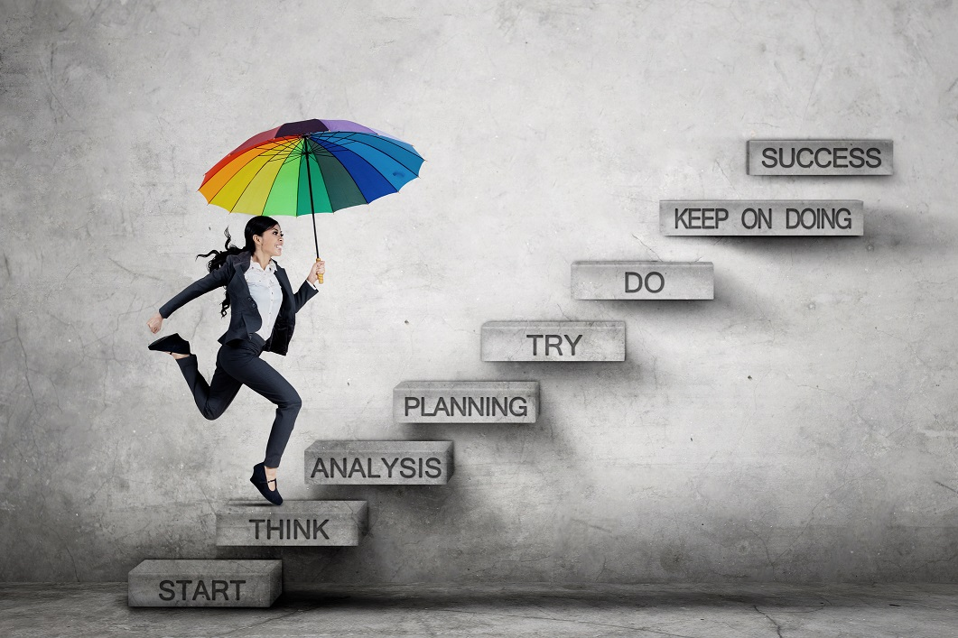 3 Questions Entrepreneurs Must Answer To Become Successful
