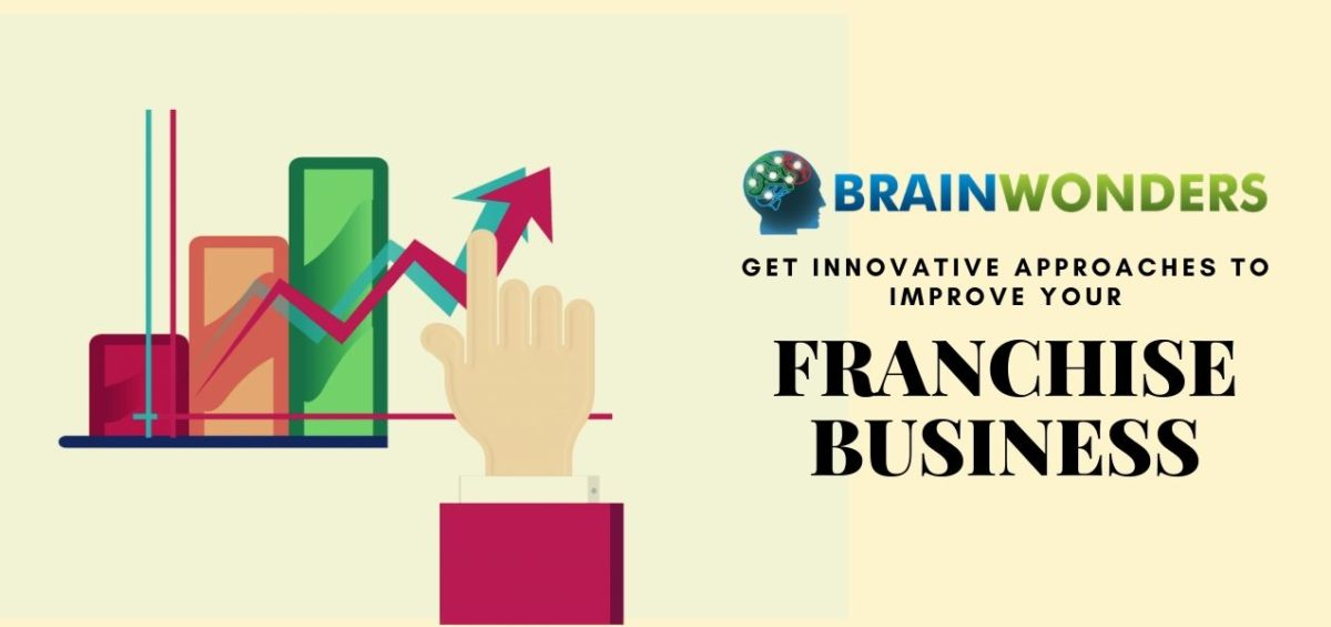 Brainwonders brings a promising Dermatoglyphics Multiple Intelligence Test franchise model for you.