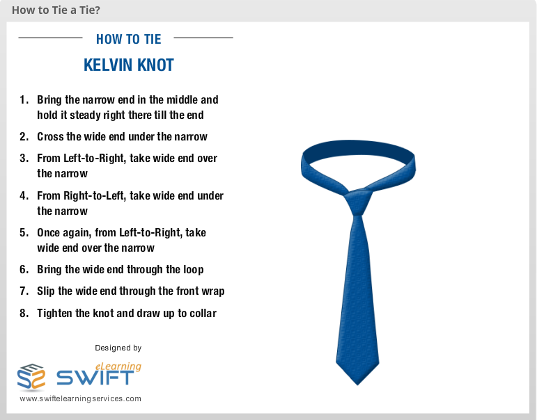 Custom eLearning Interactivity On How To Tie The Kelvin Knot