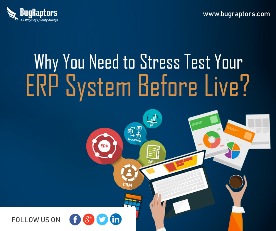 What Type of Testing is Required in ERP Based Projects?